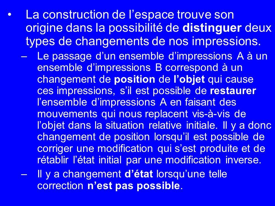 La construction de lespace trouve son origine dans la possibilité de distinguer deux types de changements de nos impressions. –Le passage dun ensemble