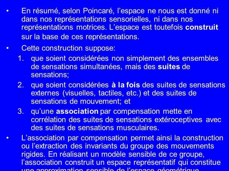 En résumé, selon Poincaré, lespace ne nous est donné ni dans nos représentations sensorielles, ni dans nos représentations motrices. Lespace est toute