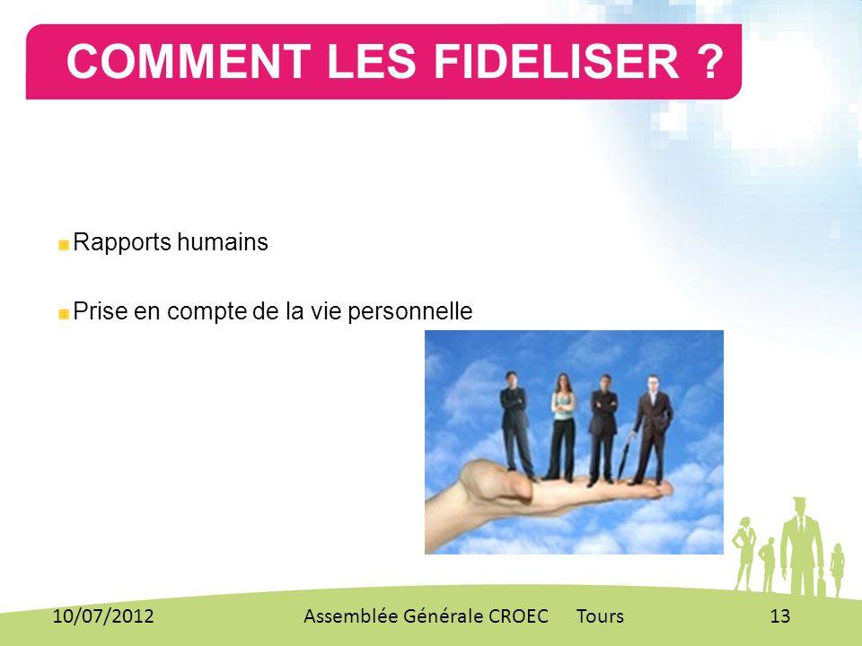 RECRUTEMENT/MANAGEMENT Rapports humains Prise en compte de la vie personnelle 10/07/201213Assemblée Générale CROEC Tours COMMENT LES FIDELISER ?