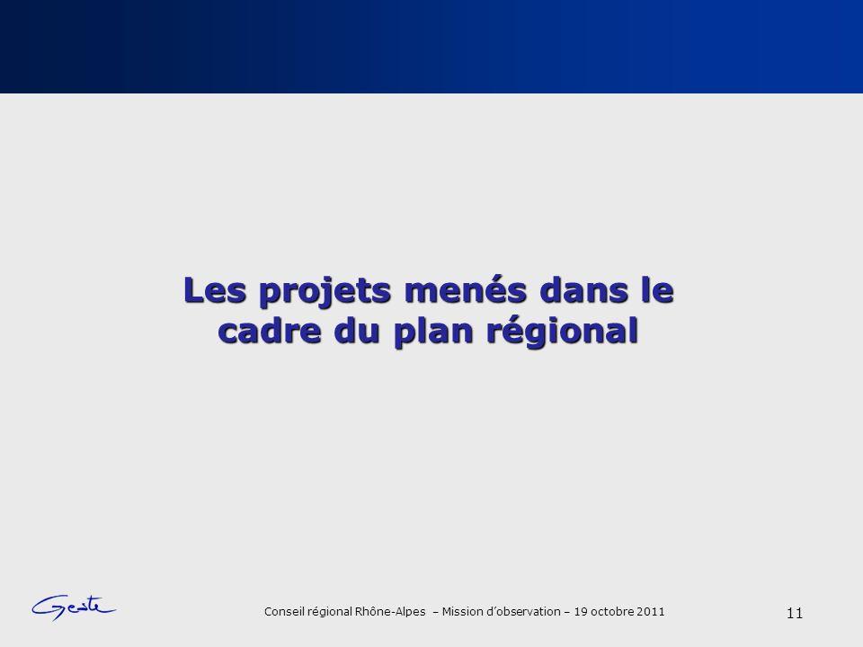 Conseil régional Rhône-Alpes – Mission dobservation – 19 octobre 2011 Les projets menés dans le cadre du plan régional 11