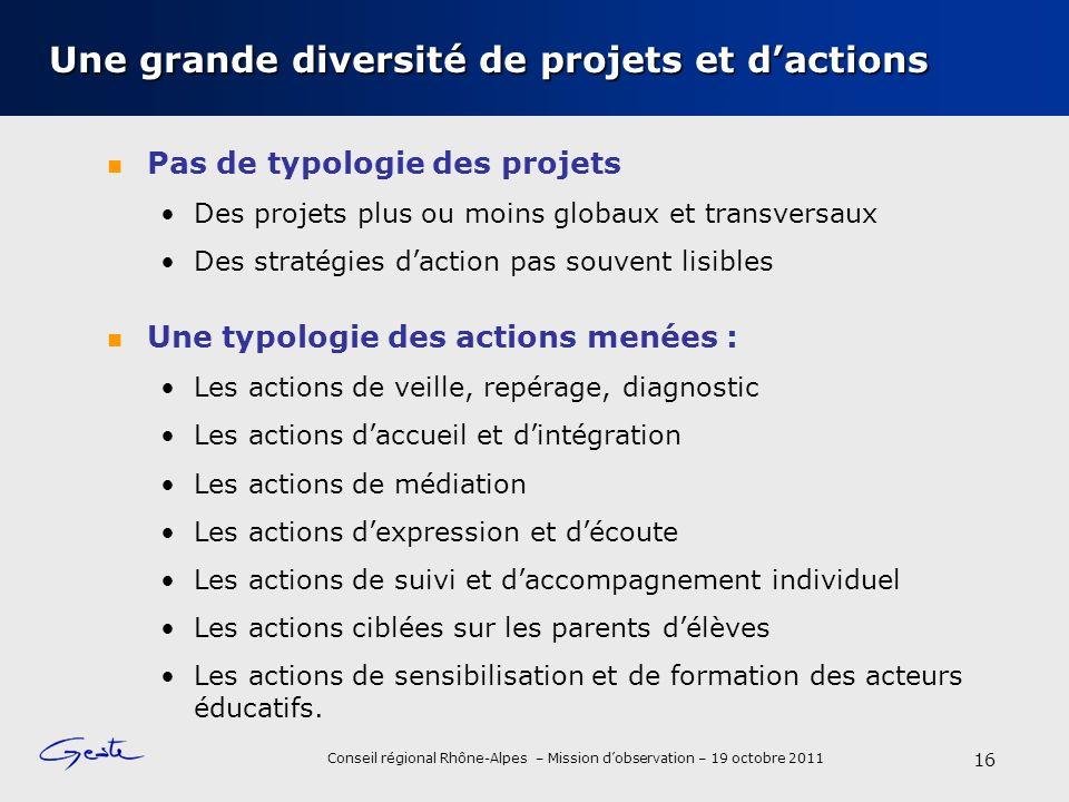 Conseil régional Rhône-Alpes – Mission dobservation – 19 octobre 2011 Une grande diversité de projets et dactions Pas de typologie des projets Des pro