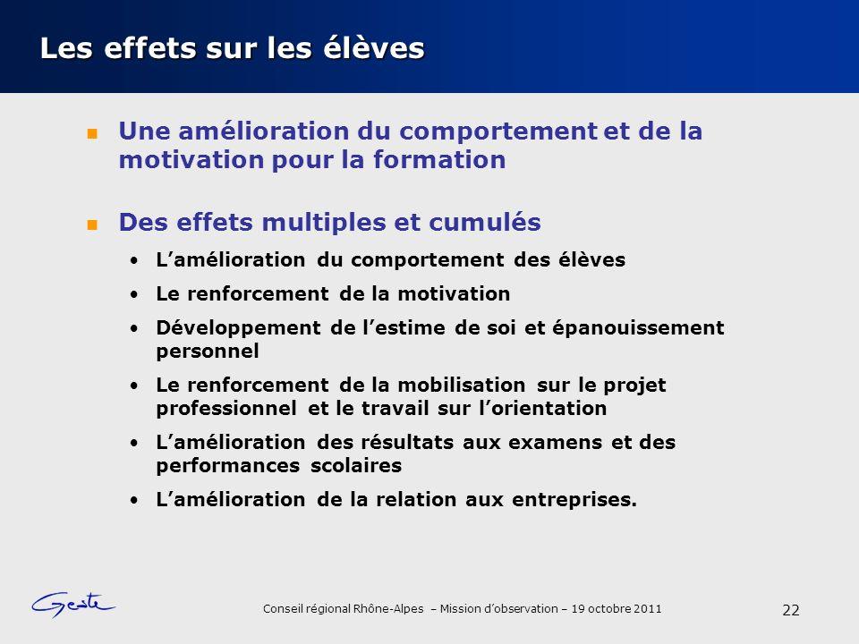Conseil régional Rhône-Alpes – Mission dobservation – 19 octobre 2011 Les effets sur les élèves Une amélioration du comportement et de la motivation p