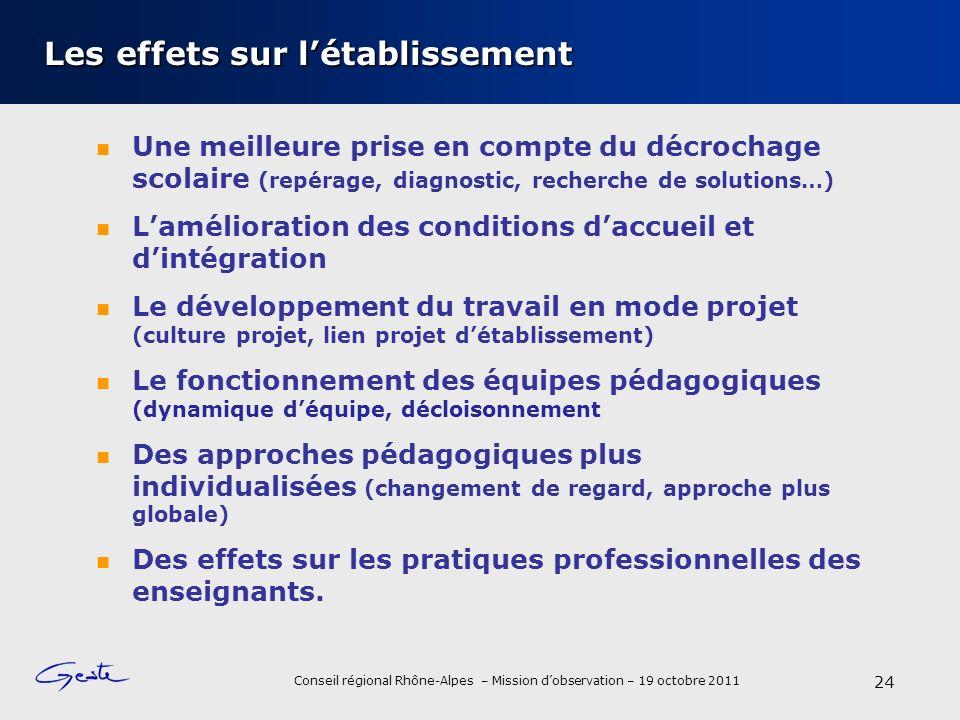 Conseil régional Rhône-Alpes – Mission dobservation – 19 octobre 2011 Les effets sur létablissement Une meilleure prise en compte du décrochage scolai