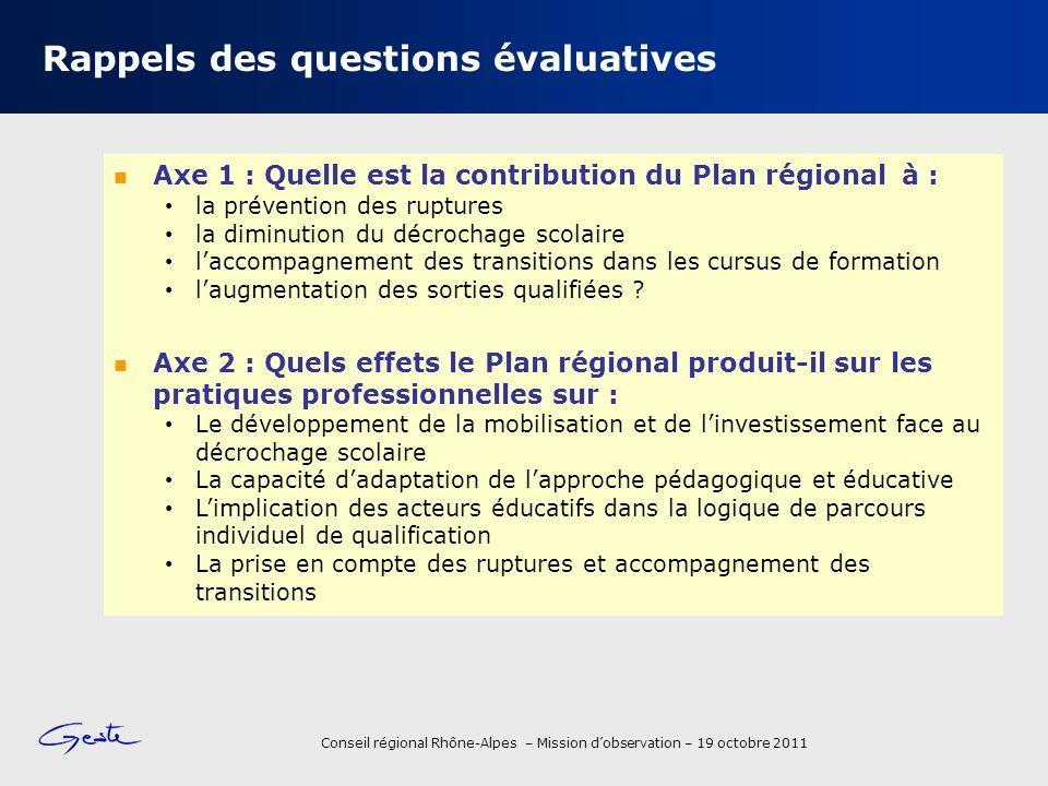 Conseil régional Rhône-Alpes – Mission dobservation – 19 octobre 2011 Rappels des questions évaluatives Axe 1 : Quelle est la contribution du Plan rég