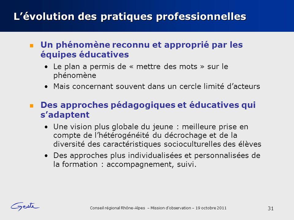 Conseil régional Rhône-Alpes – Mission dobservation – 19 octobre 2011 Lévolution des pratiques professionnelles Un phénomène reconnu et approprié par