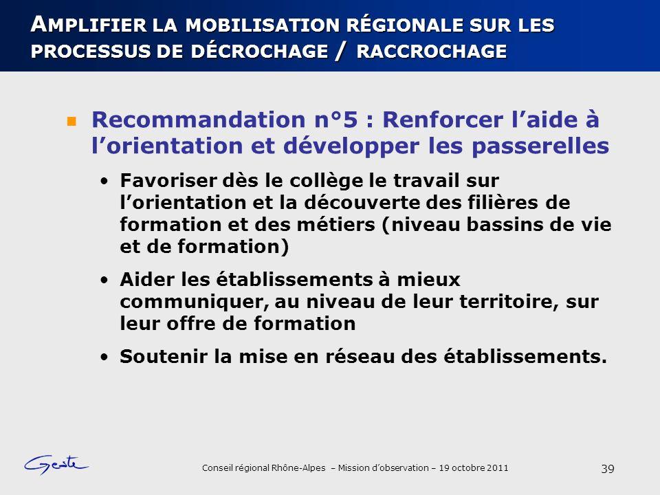 Conseil régional Rhône-Alpes – Mission dobservation – 19 octobre 2011 A MPLIFIER LA MOBILISATION RÉGIONALE SUR LES PROCESSUS DE DÉCROCHAGE / RACCROCHA