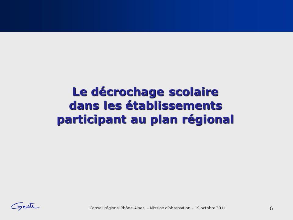 Conseil régional Rhône-Alpes – Mission dobservation – 19 octobre 2011 Le décrochage scolaire dans les établissements participant au plan régional 6