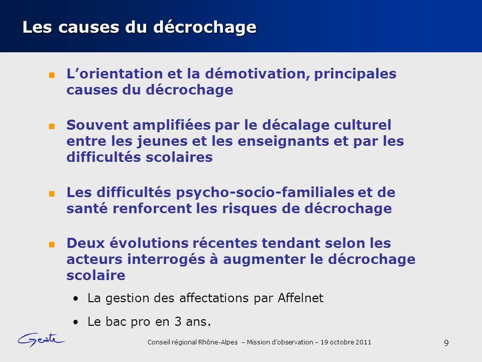 Conseil régional Rhône-Alpes – Mission dobservation – 19 octobre 2011 Les causes du décrochage Lorientation et la démotivation, principales causes du