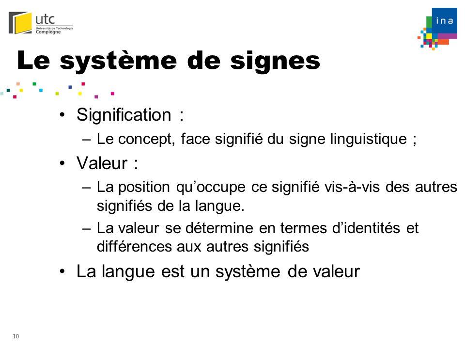 10 Le système de signes Signification : –Le concept, face signifié du signe linguistique ; Valeur : –La position quoccupe ce signifié vis-à-vis des au