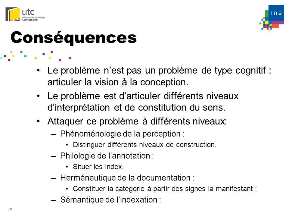 20 Conséquences Le problème nest pas un problème de type cognitif : articuler la vision à la conception. Le problème est darticuler différents niveaux