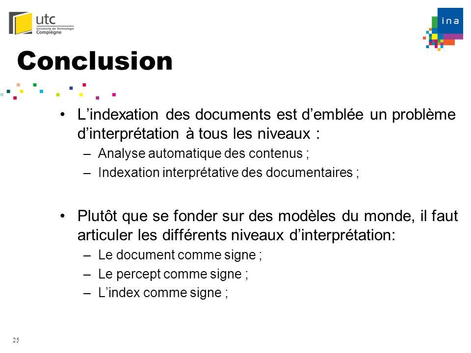 25 Conclusion Lindexation des documents est demblée un problème dinterprétation à tous les niveaux : –Analyse automatique des contenus ; –Indexation i