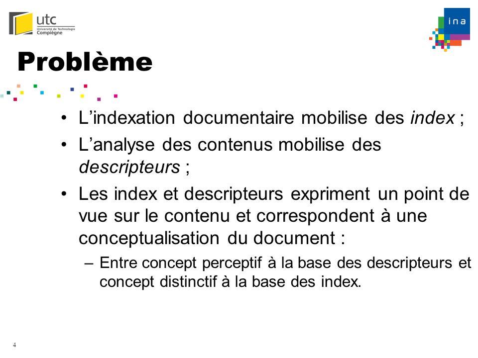 4 Problème Lindexation documentaire mobilise des index ; Lanalyse des contenus mobilise des descripteurs ; Les index et descripteurs expriment un poin