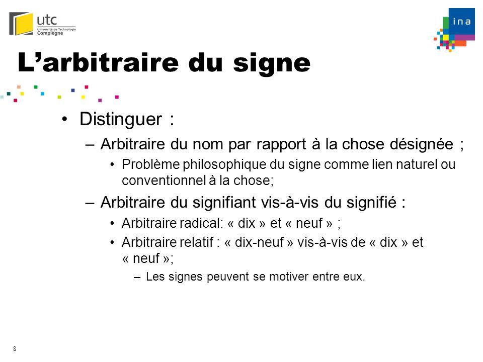 8 Larbitraire du signe Distinguer : –Arbitraire du nom par rapport à la chose désignée ; Problème philosophique du signe comme lien naturel ou convent