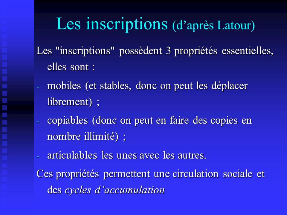 Les inscriptions (daprès Latour) Les inscriptions possèdent 3 propriétés essentielles, elles sont : - mobiles (et stables, donc on peut les déplacer librement) ; - copiables (donc on peut en faire des copies en nombre illimité) ; - articulables les unes avec les autres.