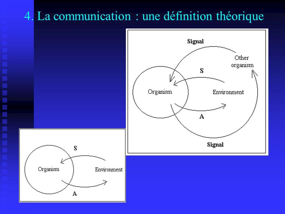 4. La communication : une définition théorique