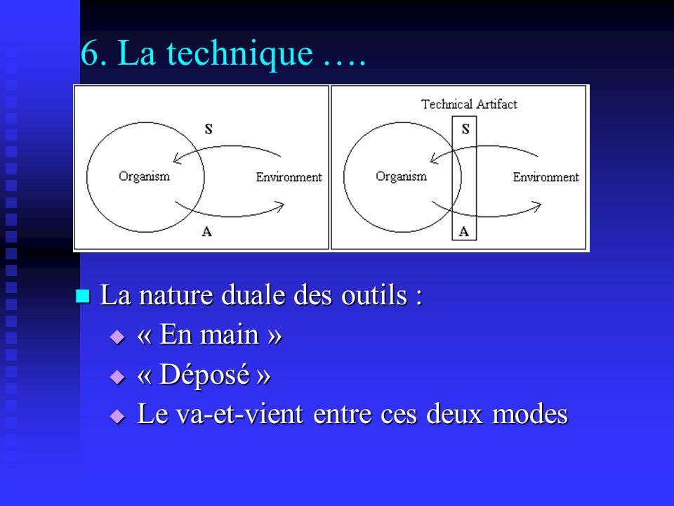 6. La technique …. La nature duale des outils : La nature duale des outils : « En main » « En main » « Déposé » « Déposé » Le va-et-vient entre ces de