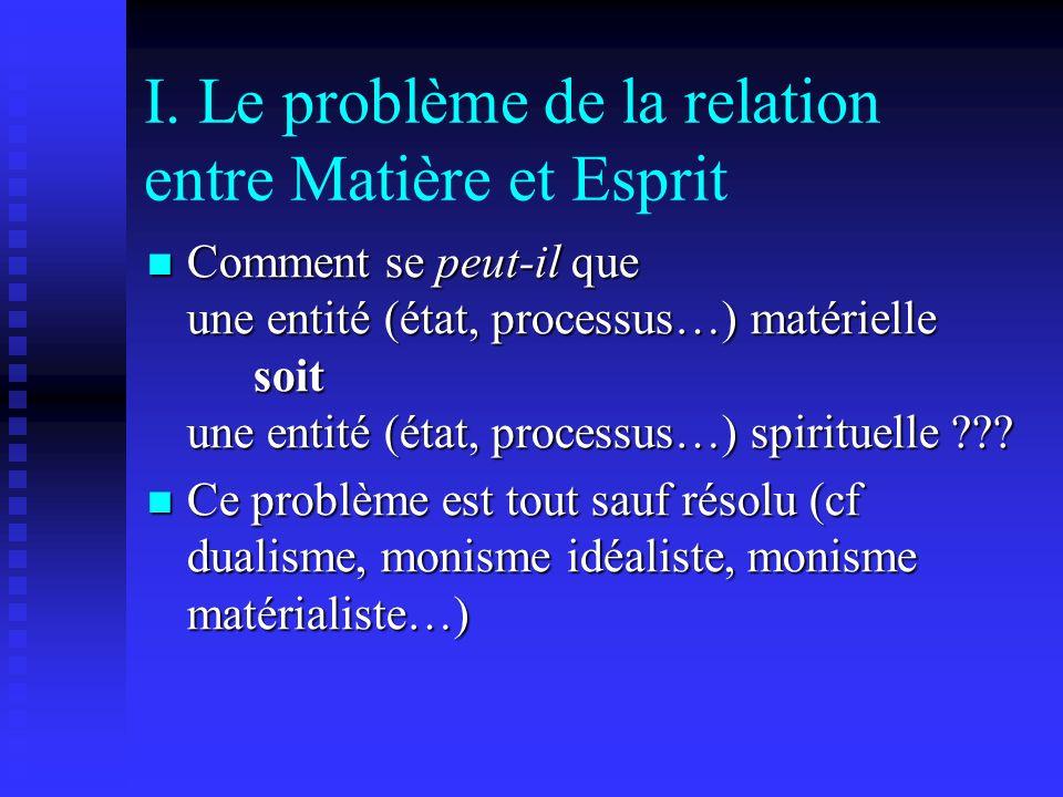 I. Le problème de la relation entre Matière et Esprit Comment se peut-il que une entité (état, processus…) matérielle soit une entité (état, processus