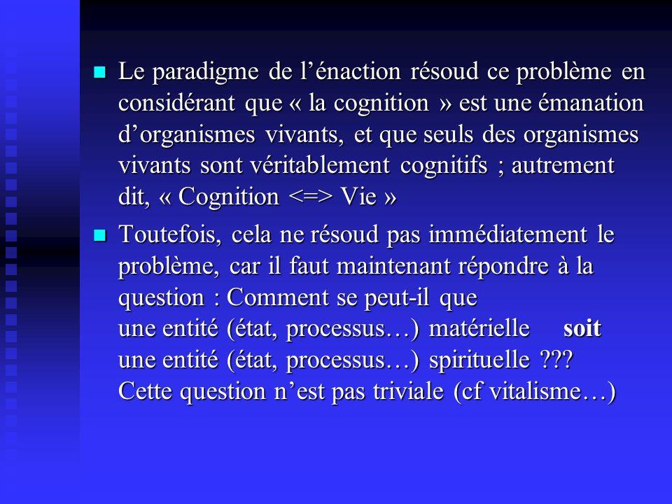 Le paradigme de lénaction résoud ce problème en considérant que « la cognition » est une émanation dorganismes vivants, et que seuls des organismes vivants sont véritablement cognitifs ; autrement dit, « Cognition Vie » Le paradigme de lénaction résoud ce problème en considérant que « la cognition » est une émanation dorganismes vivants, et que seuls des organismes vivants sont véritablement cognitifs ; autrement dit, « Cognition Vie » Toutefois, cela ne résoud pas immédiatement le problème, car il faut maintenant répondre à la question : Comment se peut-il que une entité (état, processus…) matérielle soit une entité (état, processus…) spirituelle ??.