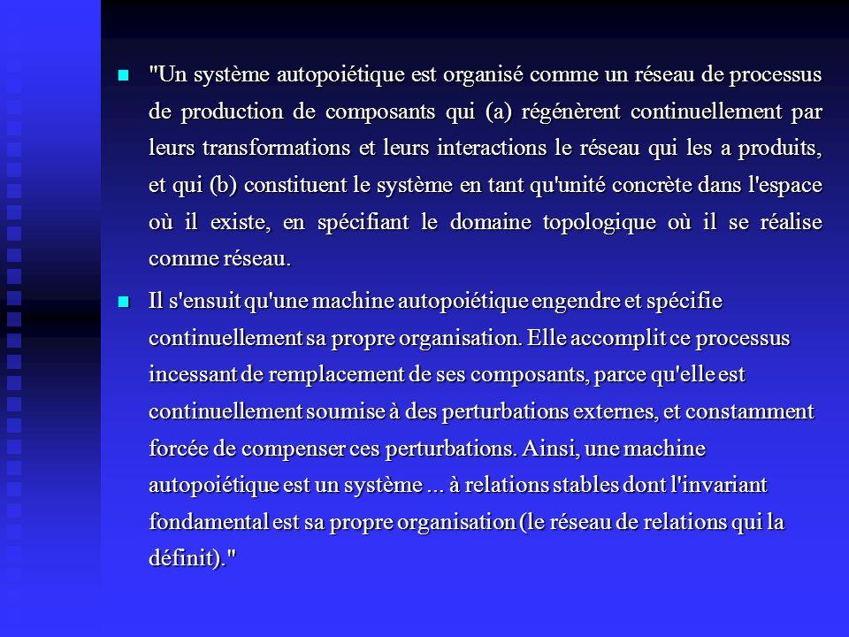 Un système autopoiétique est organisé comme un réseau de processus de production de composants qui (a) régénèrent continuellement par leurs transformations et leurs interactions le réseau qui les a produits, et qui (b) constituent le système en tant qu unité concrète dans l espace où il existe, en spécifiant le domaine topologique où il se réalise comme réseau.