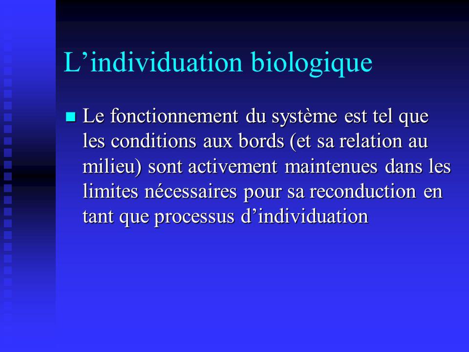 Lindividuation biologique Le fonctionnement du système est tel que les conditions aux bords (et sa relation au milieu) sont activement maintenues dans les limites nécessaires pour sa reconduction en tant que processus dindividuation Le fonctionnement du système est tel que les conditions aux bords (et sa relation au milieu) sont activement maintenues dans les limites nécessaires pour sa reconduction en tant que processus dindividuation