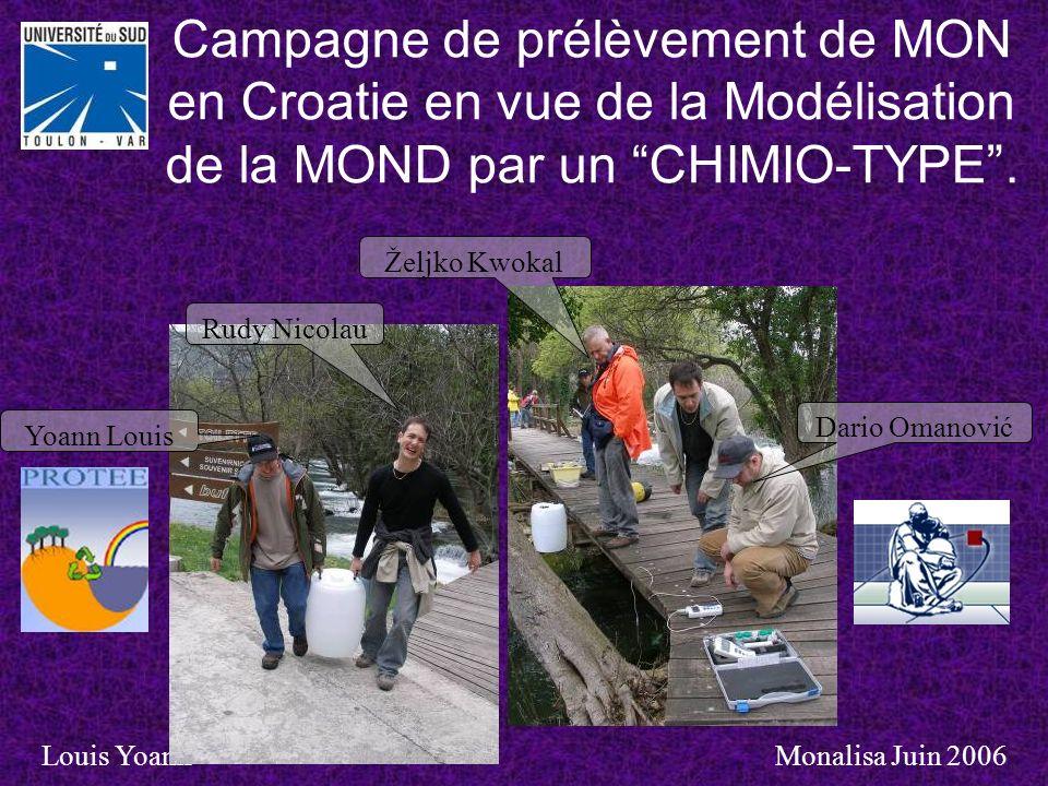 Campagne de prélèvement de MON en Croatie en vue de la Modélisation de la MOND par un CHIMIO-TYPE. Louis Yoann Monalisa Juin 2006 Yoann Louis Rudy Nic