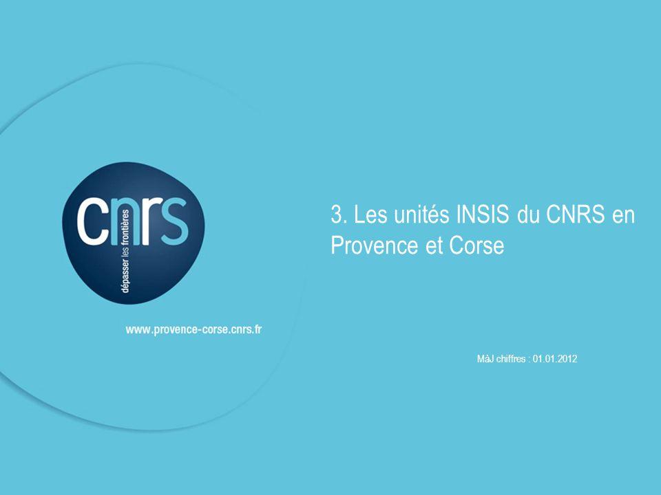 © CNRS DR12 Localisation des unités INSIS du CNRS en Provence et Corse 11 laboratoires dont 7 UMR, 2 GDR, 1 UPR et 1 FR 1 laboratoire dont 1 UMR