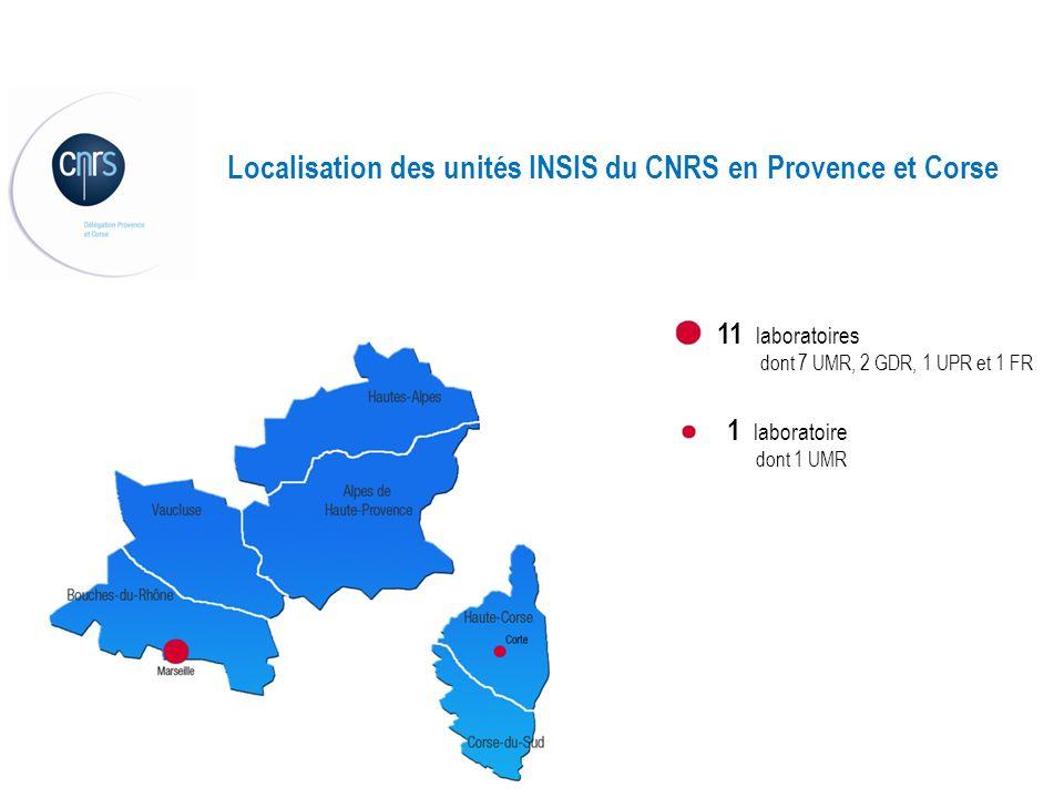 © CNRS DR12 Poids des unités INSIS du CNRS en Provence et Corse