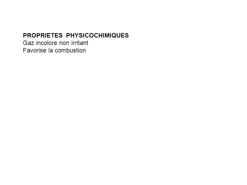 PROPRIETES PHYSICOCHIMIQUES Gaz incolore non irritant Favorise la combustion