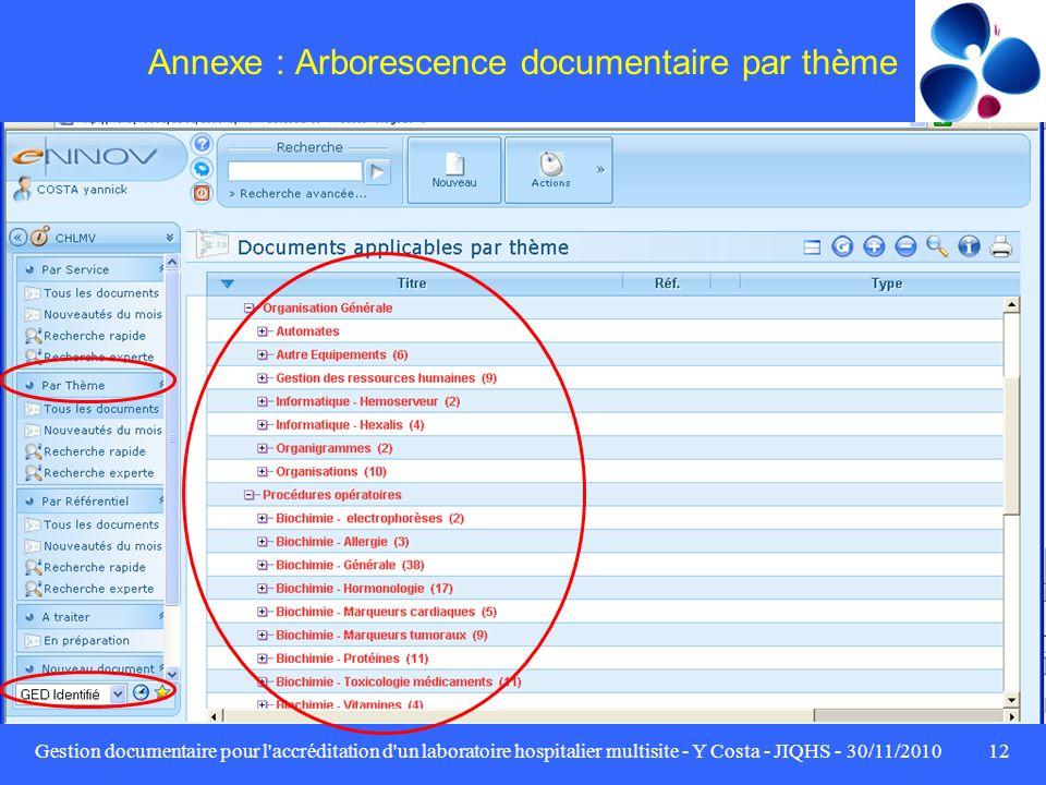 Gestion documentaire pour l'accréditation d'un laboratoire hospitalier multisite - Y Costa - JIQHS - 30/11/201012 Annexe : Arborescence documentaire p