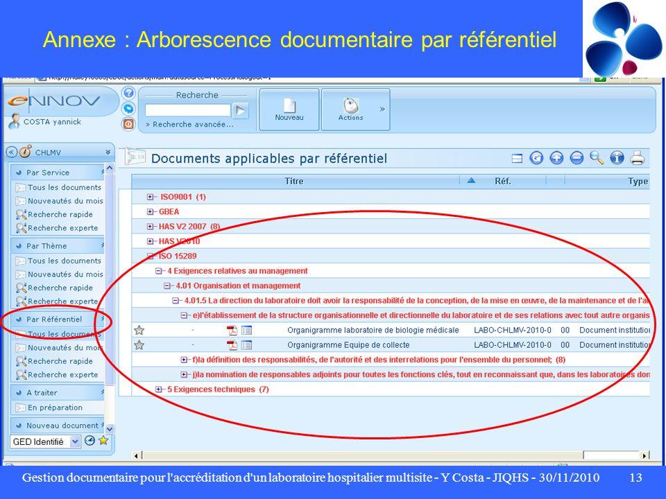 Gestion documentaire pour l'accréditation d'un laboratoire hospitalier multisite - Y Costa - JIQHS - 30/11/201013 Annexe : Arborescence documentaire p