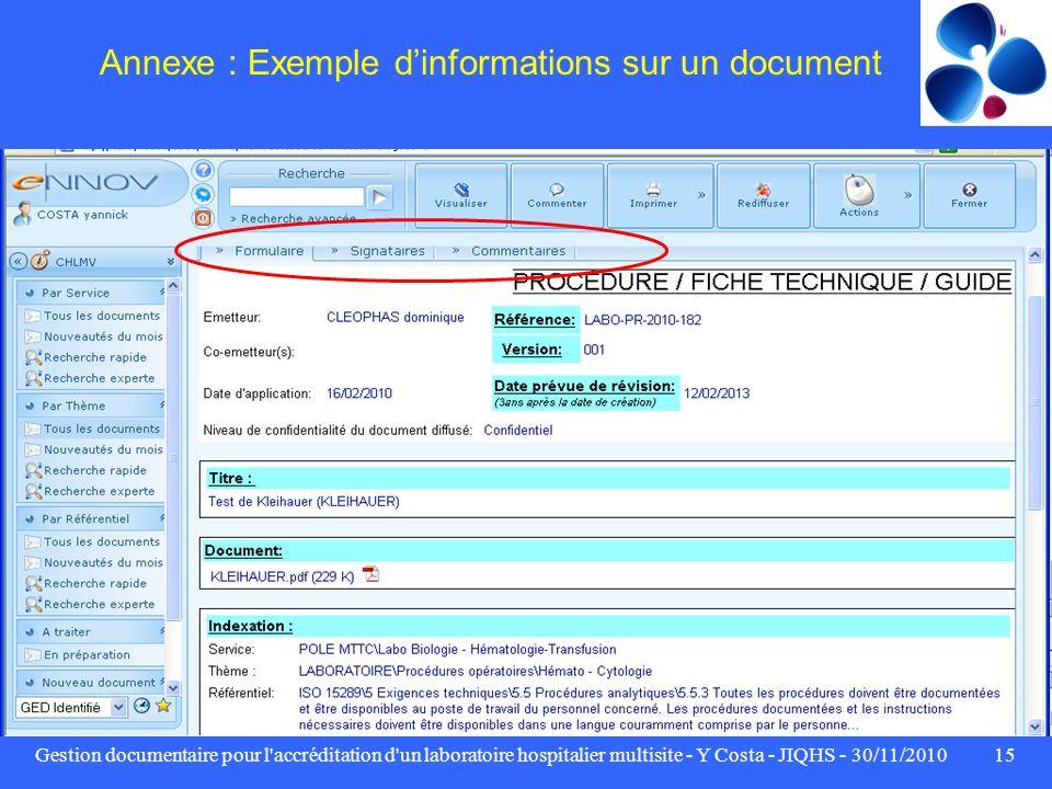 Gestion documentaire pour l'accréditation d'un laboratoire hospitalier multisite - Y Costa - JIQHS - 30/11/201015 Annexe : Exemple dinformations sur u