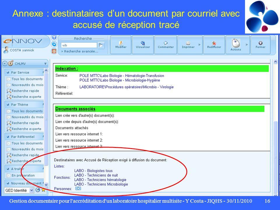 Gestion documentaire pour l'accréditation d'un laboratoire hospitalier multisite - Y Costa - JIQHS - 30/11/201016 Annexe : destinataires dun document