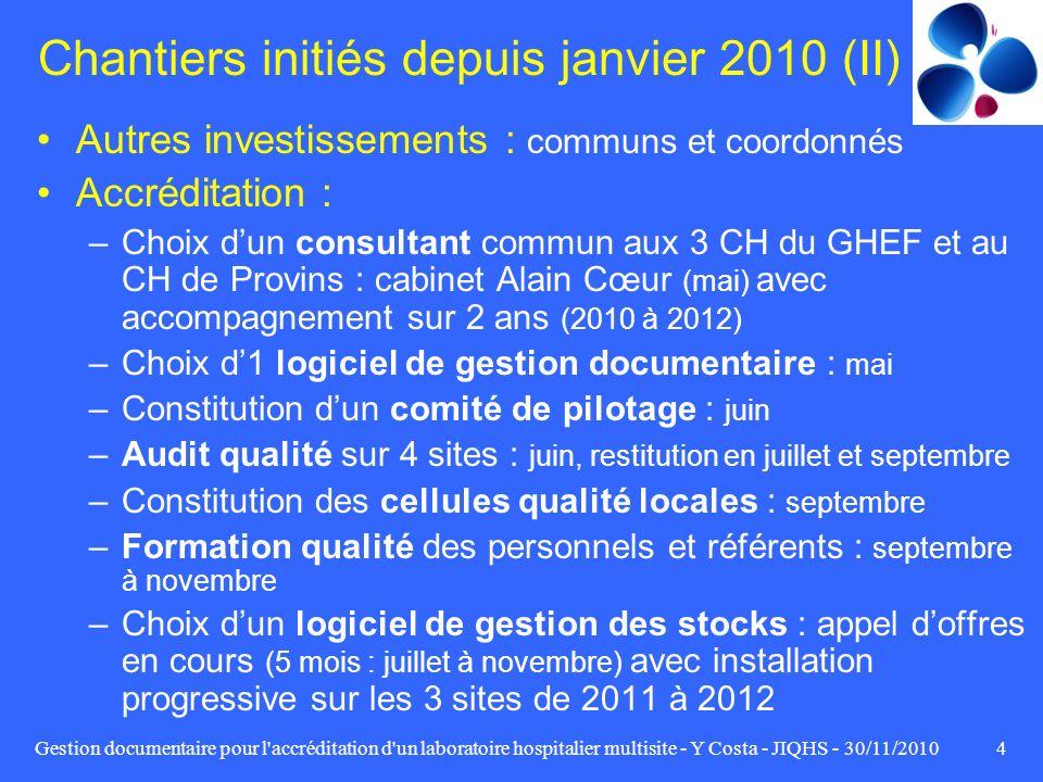 Gestion documentaire pour l'accréditation d'un laboratoire hospitalier multisite - Y Costa - JIQHS - 30/11/20104 Chantiers initiés depuis janvier 2010