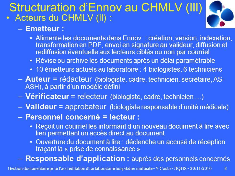 Gestion documentaire pour l'accréditation d'un laboratoire hospitalier multisite - Y Costa - JIQHS - 30/11/20108 Structuration dEnnov au CHMLV (III) A