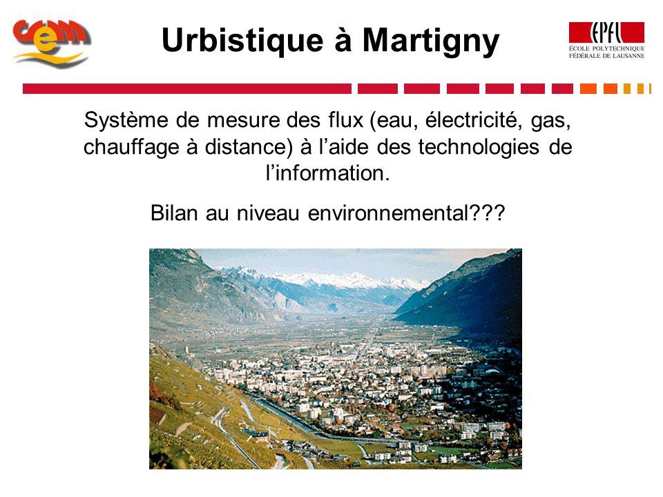 Urbistique à Martigny Système de mesure des flux (eau, électricité, gas, chauffage à distance) à laide des technologies de linformation. Bilan au nive