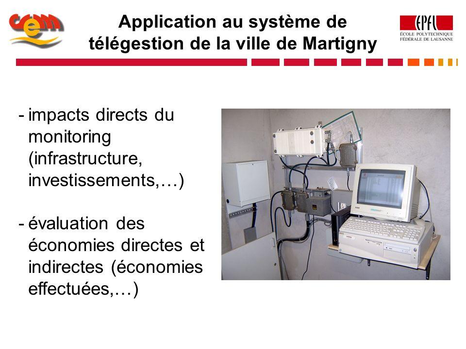 Application au système de télégestion de la ville de Martigny -impacts directs du monitoring (infrastructure, investissements,…) -évaluation des écono