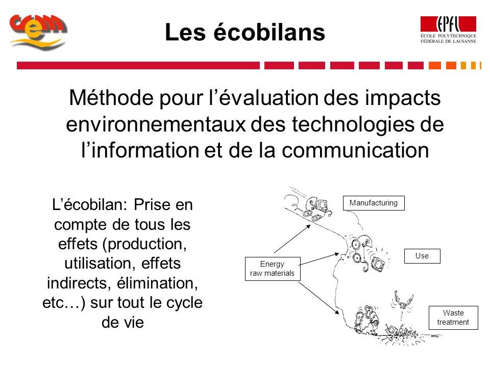 Méthode pour lévaluation des impacts environnementaux des technologies de linformation et de la communication Les écobilans Energy raw materials Manuf