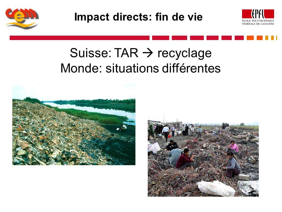 Suisse: TAR recyclage Monde: situations différentes Impact directs: fin de vie