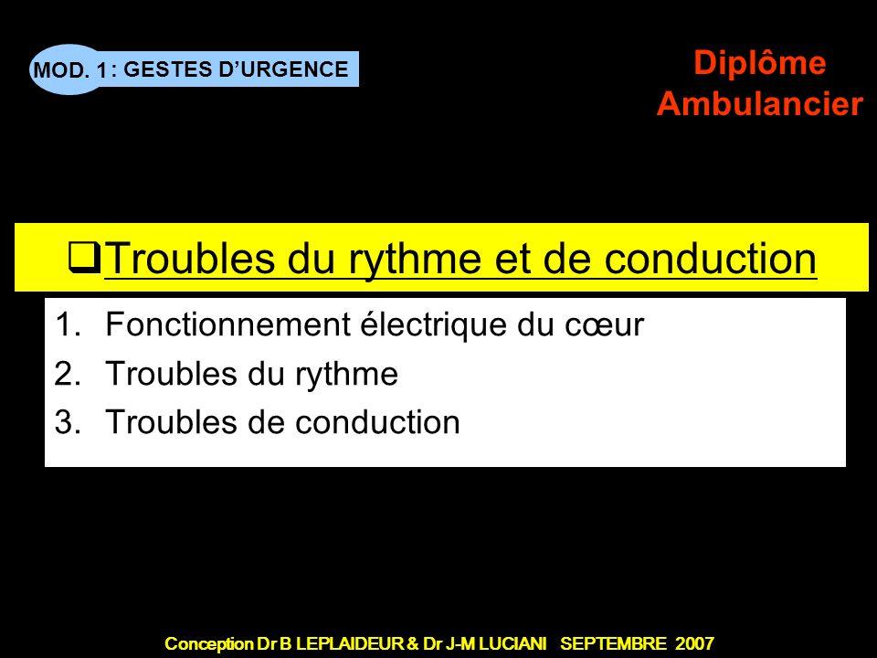: GESTES DURGENCE Conception Dr B LEPLAIDEUR & Dr J-M LUCIANI SEPTEMBRE 2007 MOD.