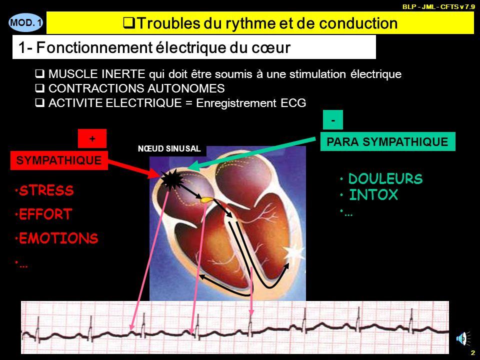 : GESTES DURGENCE Conception Dr B LEPLAIDEUR & Dr J-M LUCIANI SEPTEMBRE 2007 MOD. 1 Diplôme Ambulancier TITRE DE CHAPITRE Troubles du rythme et de con