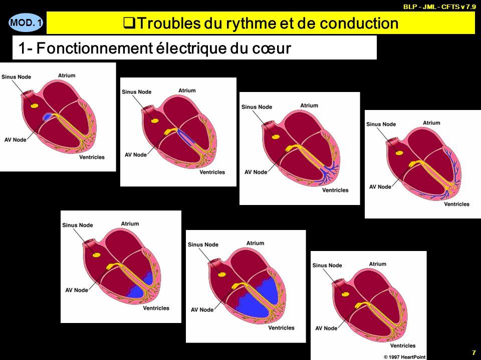 MOD. 1 BLP - JML - CFTS v 7.9 6 Troubles du rythme et de conduction 1- Fonctionnement électrique du cœur