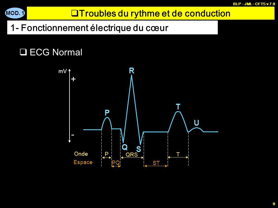 MOD. 1 BLP - JML - CFTS v 7.9 8 Troubles du rythme et de conduction 1- Fonctionnement électrique du cœur