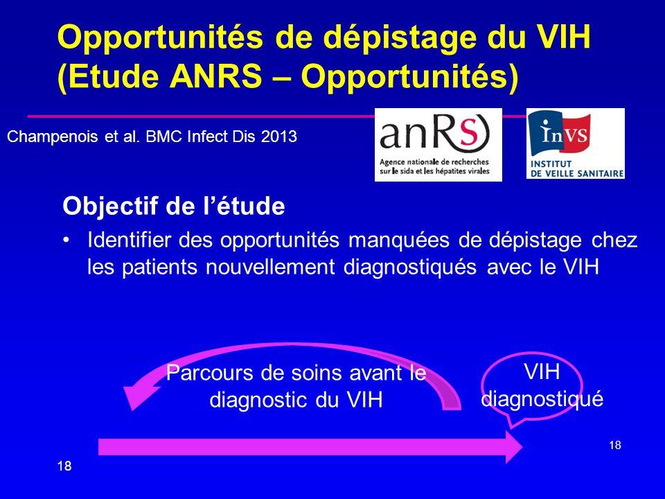 Opportunités de dépistage du VIH (Etude ANRS – Opportunités) Objectif de létude Identifier des opportunités manquées de dépistage chez les patients no