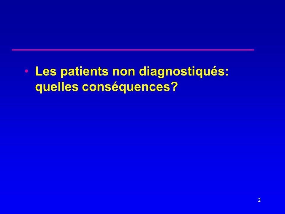 Les patients non diagnostiqués: quelles conséquences? 2