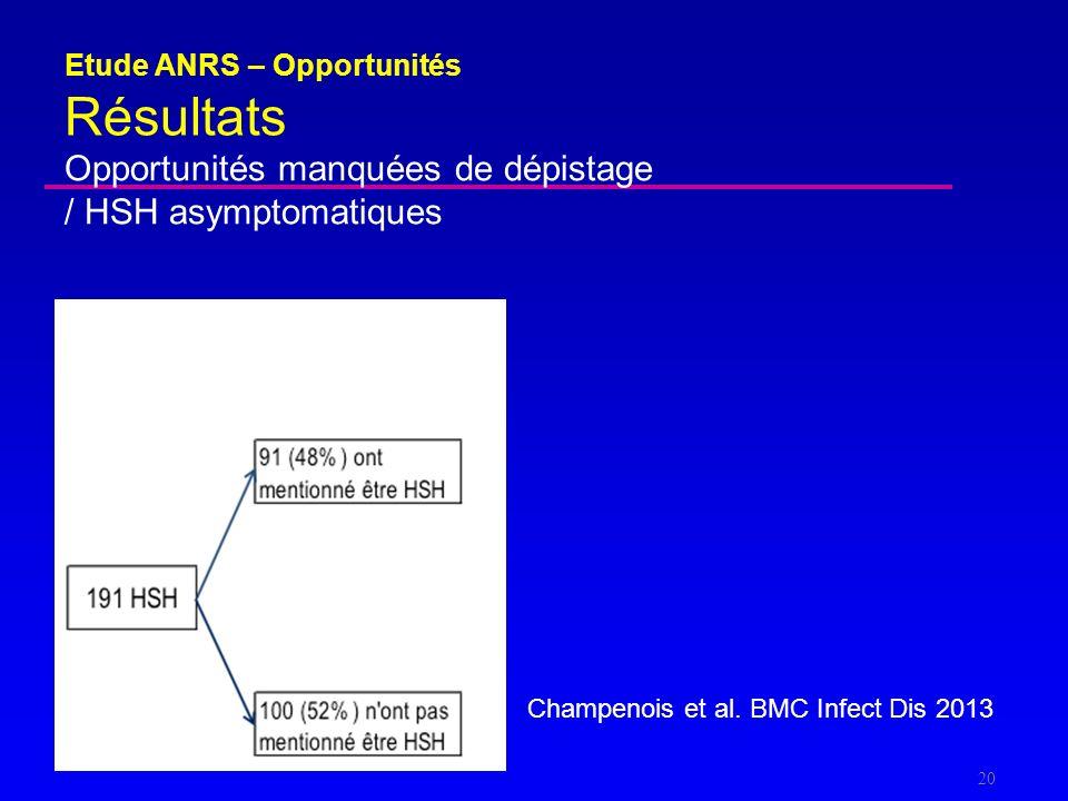 Opportunités manquées de dépistage / HSH asymptomatiques Etude ANRS – Opportunités Résultats 20 Champenois et al. BMC Infect Dis 2013