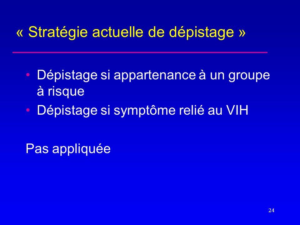 « Stratégie actuelle de dépistage » Dépistage si appartenance à un groupe à risque Dépistage si symptôme relié au VIH Pas appliquée 24