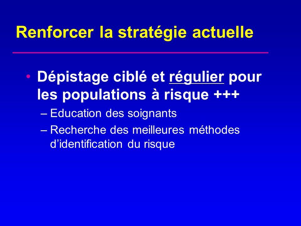 Renforcer la stratégie actuelle Dépistage ciblé et régulier pour les populations à risque +++ –Education des soignants –Recherche des meilleures métho