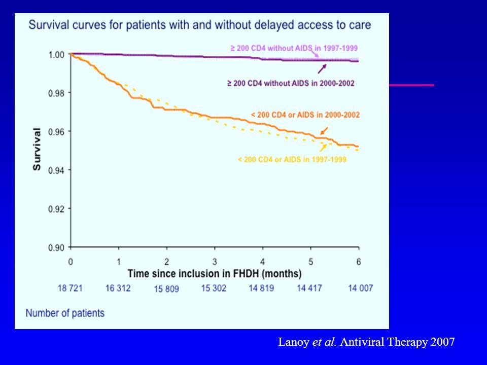 Stade de fibrose hépatique au diagnostic Modéré (F0-F1-F2) : 65% Sévère (F3-F4) : 35% Hépatite chronique C est de nature asymptomatique Bourlière et al., Antivir Ther, 2012