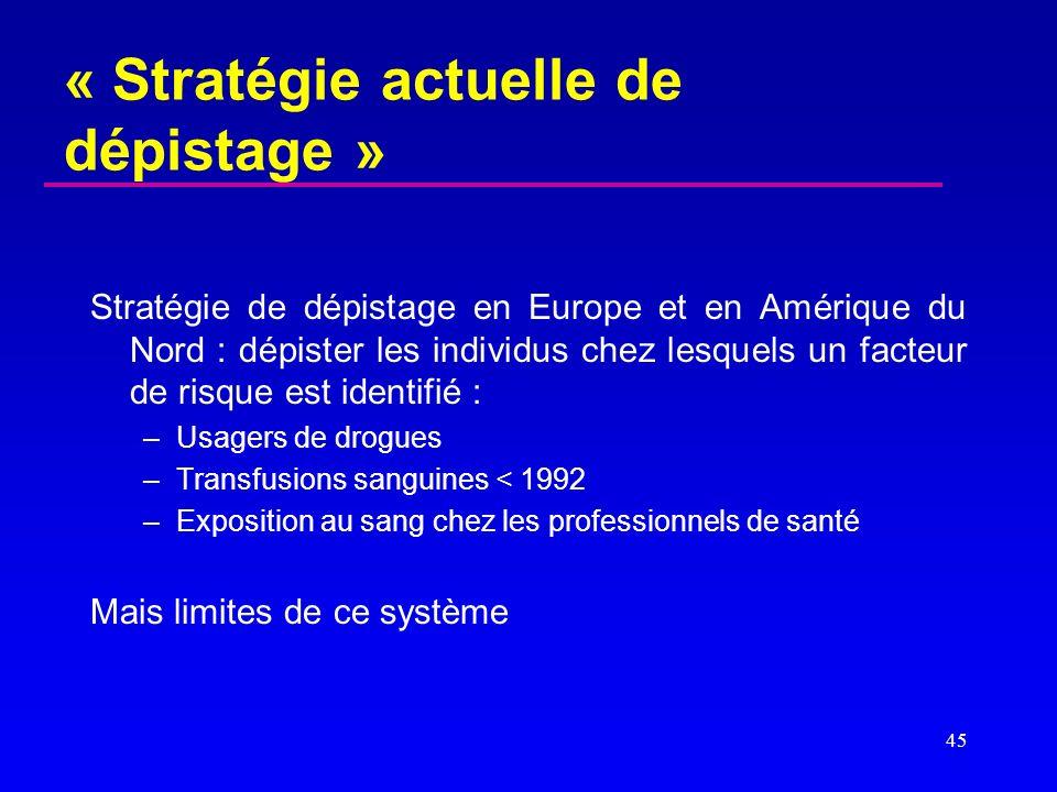 « Stratégie actuelle de dépistage » Stratégie de dépistage en Europe et en Amérique du Nord : dépister les individus chez lesquels un facteur de risqu