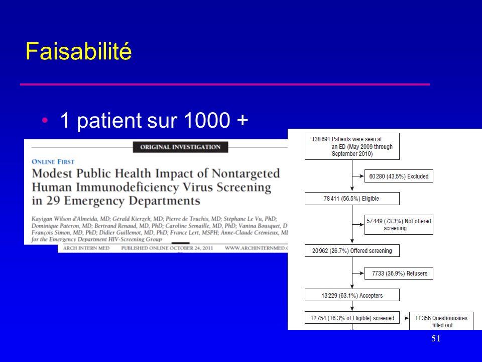 Faisabilité 1 patient sur 1000 + 51
